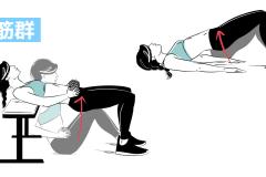 お尻の筋肉「臀筋群」を鍛える。おすすめ筋トレメニューと効果的な鍛え方