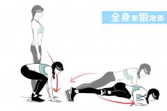 家でできる全身運動5選。道具なし、自重トレーニングで体を引き締める
