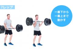自宅筋トレの効果アップ。トレーニングの負荷・強度を上げるテクニックとメニュー例