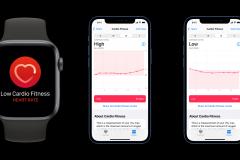 Apple Watch、心肺機能の状態をより詳細に把握できるように進化。OSアップデートがリリース